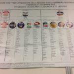 Regionali in Sicilia. Tutti i voti dei candidati nel collegio di Catania