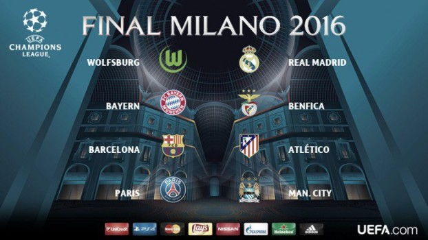 Sorteggi quarti Champions League