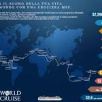 MSC lancia crociera intorno al mondo: 119 giorni per 49 tappe in 32 Paesi