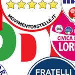 Sondaggio Swg: Scende la Lega di Salvini, salgono Forza Italia e Berlusconi