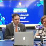 Sicilia, la situazione aggiornata sul Coronavirus