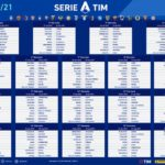 Nasce la nuova Serie A. Si parte con Juventus-Sampdoria